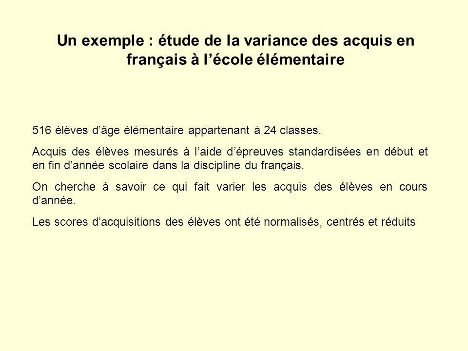 Un exemple : étude de la variance des acquis en français à l'école élémentaire