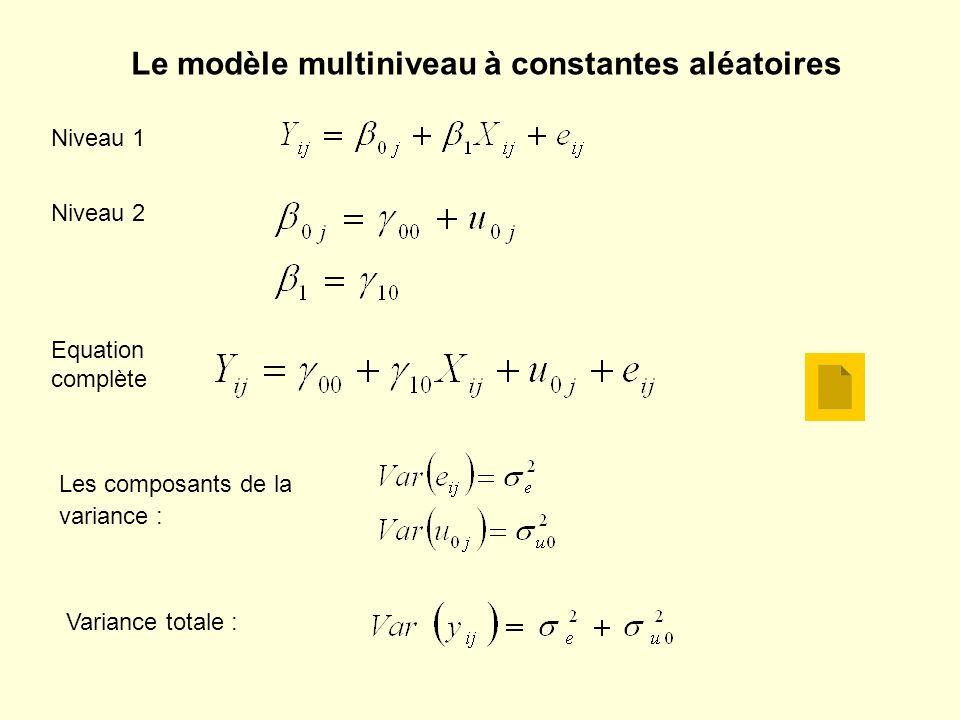 Le modèle multiniveau à constantes aléatoires