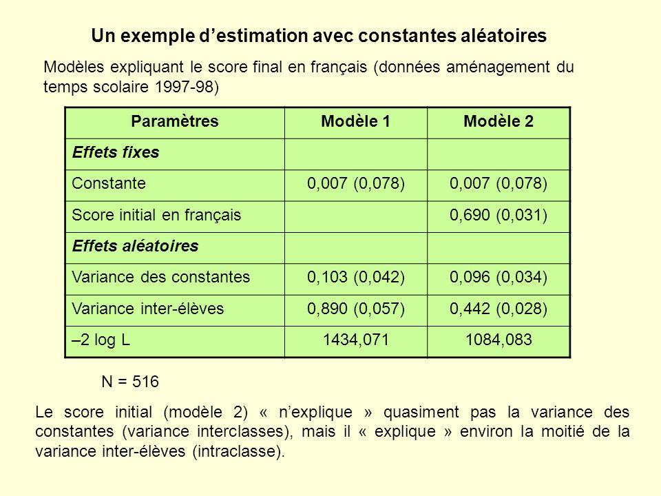 Un exemple d'estimation avec constantes aléatoires