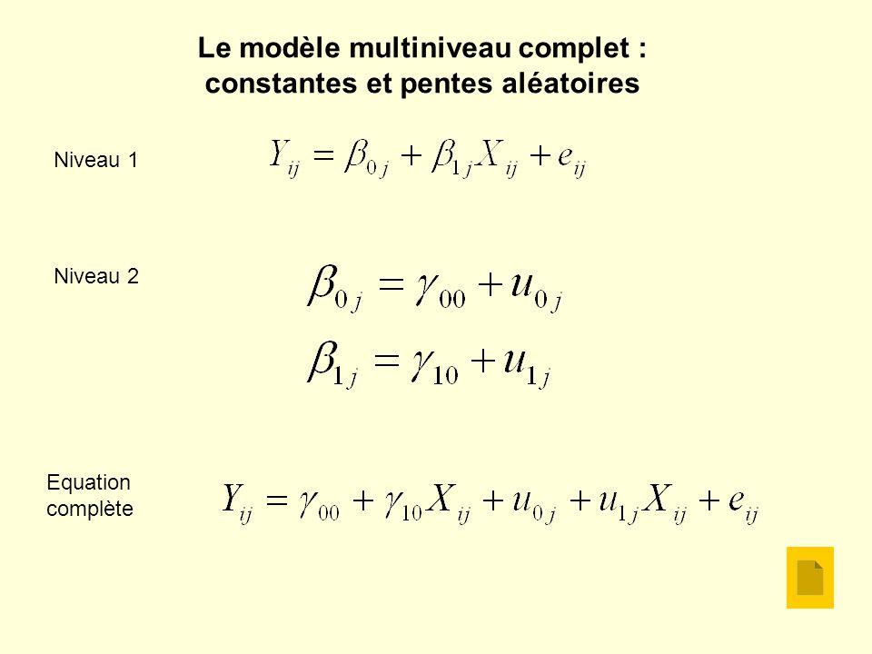 Le modèle multiniveau complet : constantes et pentes aléatoires