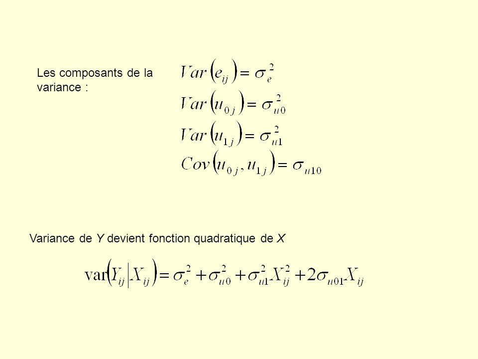 Les composants de la variance :