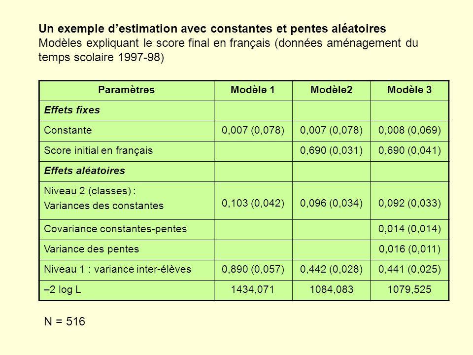 Un exemple d'estimation avec constantes et pentes aléatoires