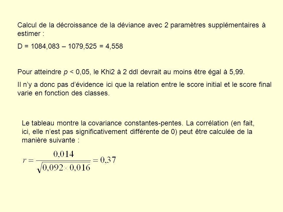 Calcul de la décroissance de la déviance avec 2 paramètres supplémentaires à estimer :
