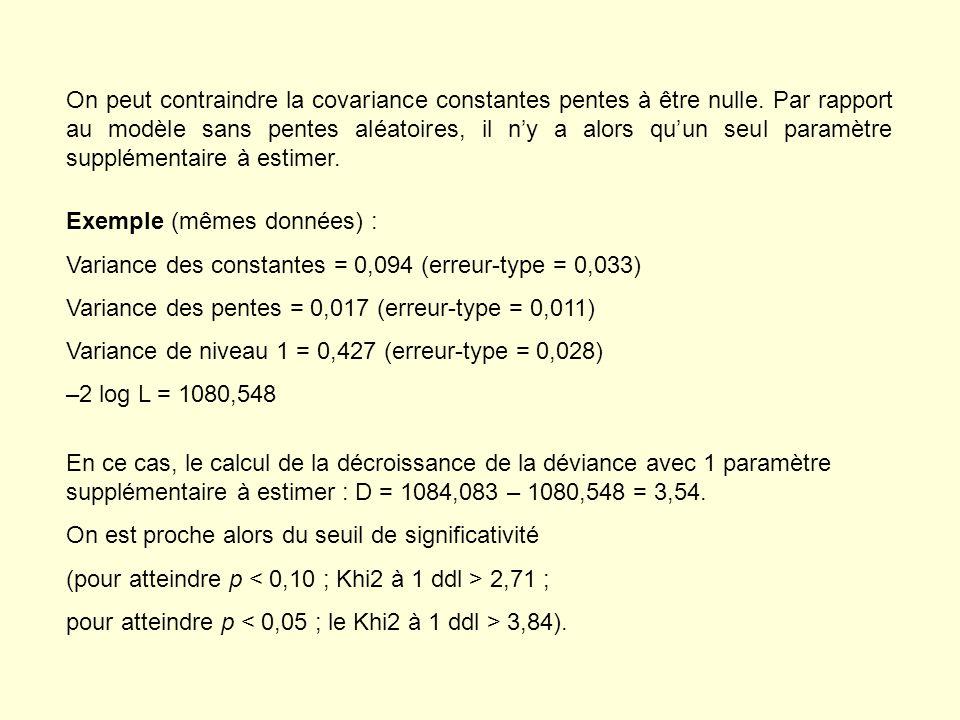 On peut contraindre la covariance constantes pentes à être nulle