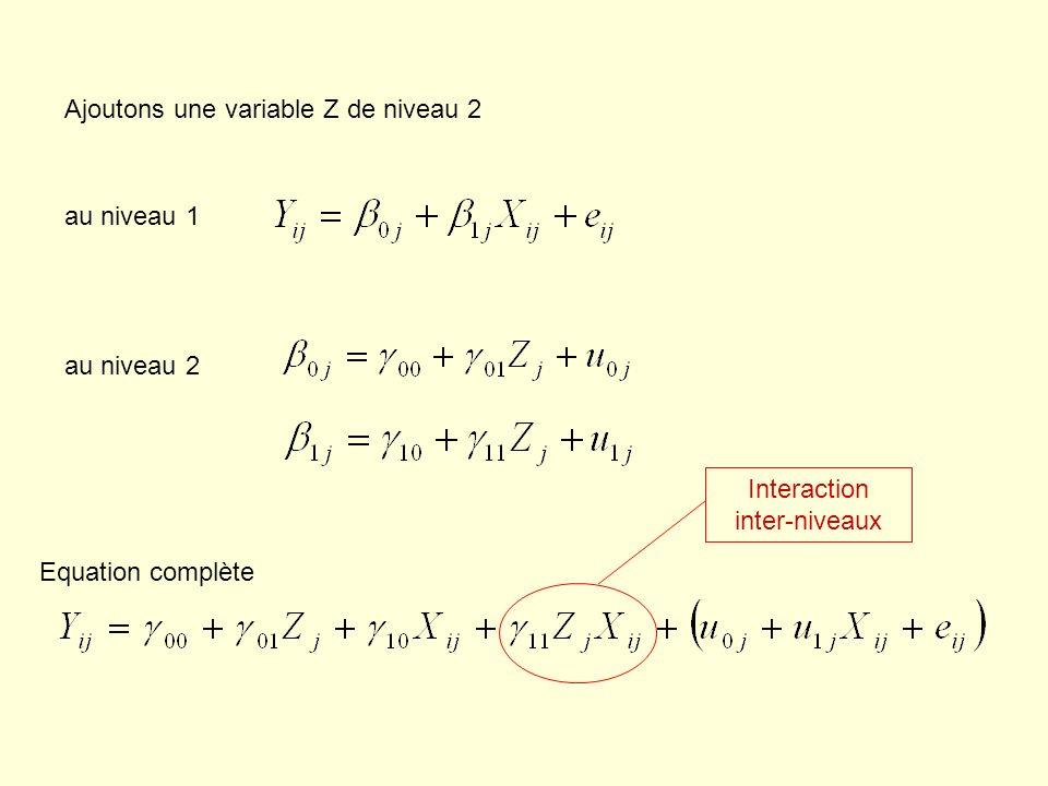 Interaction inter-niveaux