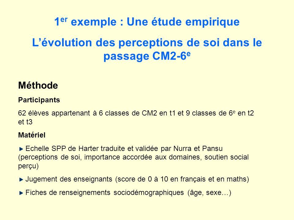 1er exemple : Une étude empirique