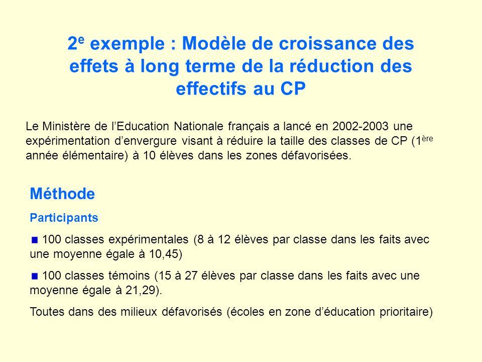 2e exemple : Modèle de croissance des effets à long terme de la réduction des effectifs au CP
