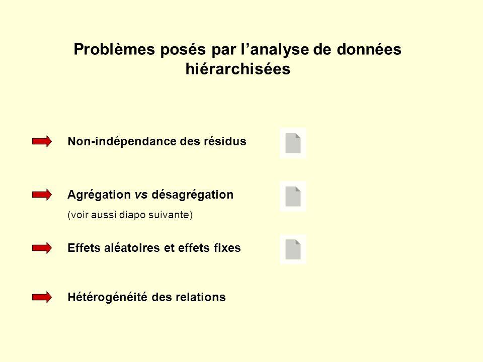Problèmes posés par l'analyse de données hiérarchisées