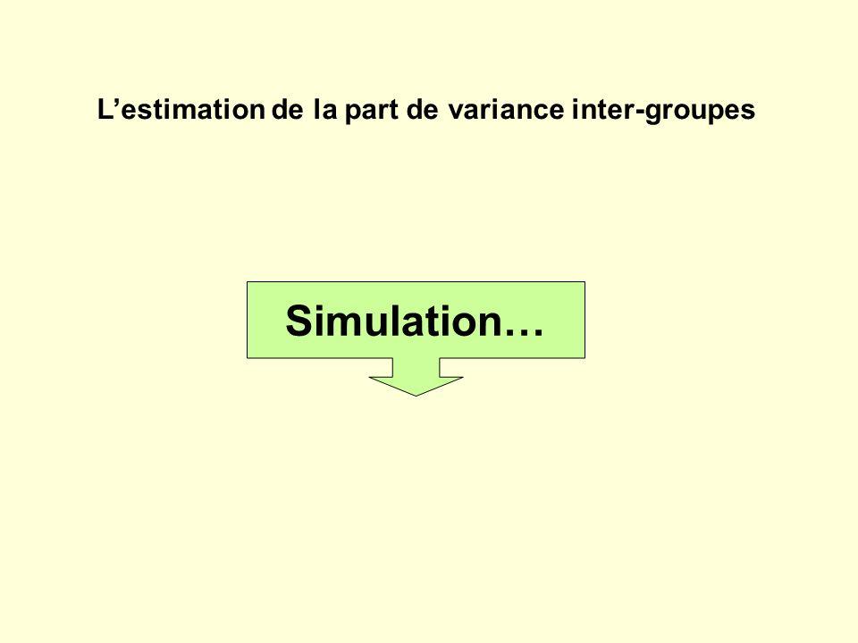 L'estimation de la part de variance inter-groupes
