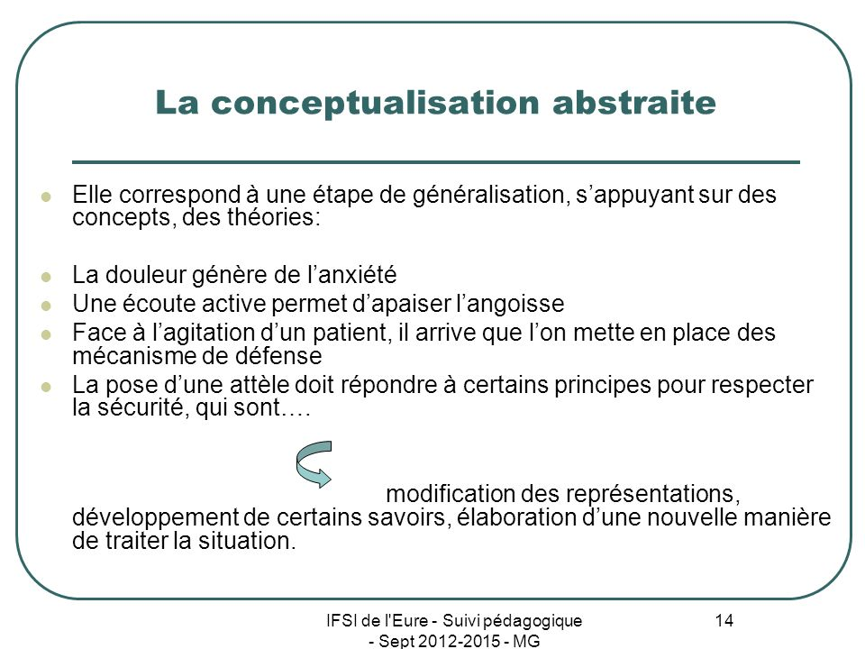 La conceptualisation abstraite