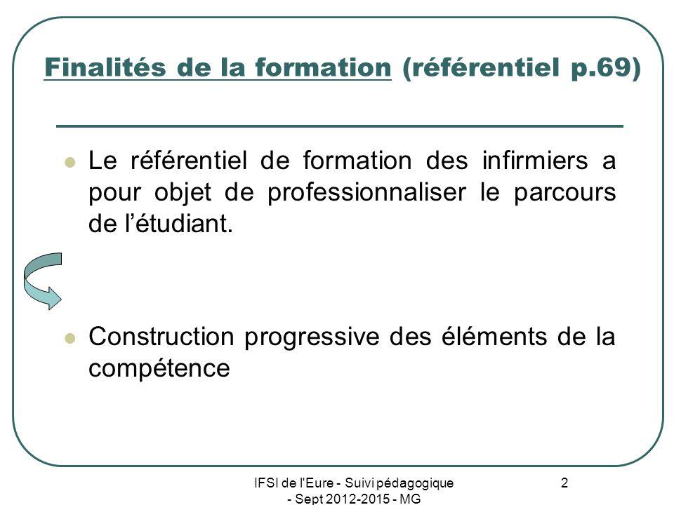 Finalités de la formation (référentiel p.69)