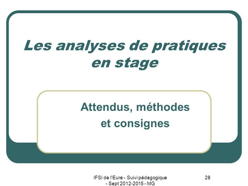Les analyses de pratiques en stage