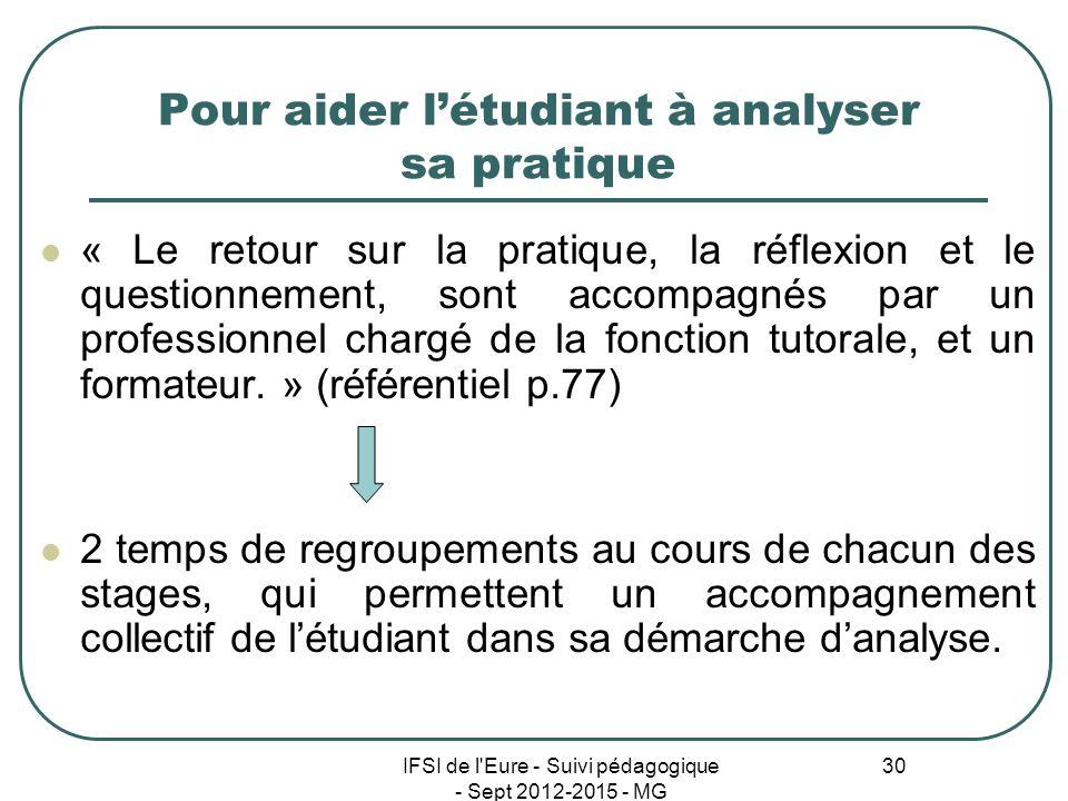 Pour aider l'étudiant à analyser sa pratique