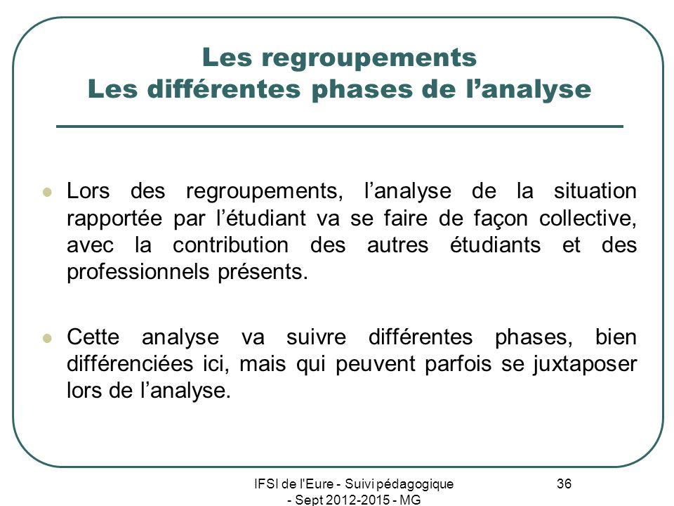 Les regroupements Les différentes phases de l'analyse