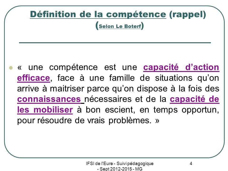 Définition de la compétence (rappel) (Selon Le Boterf)