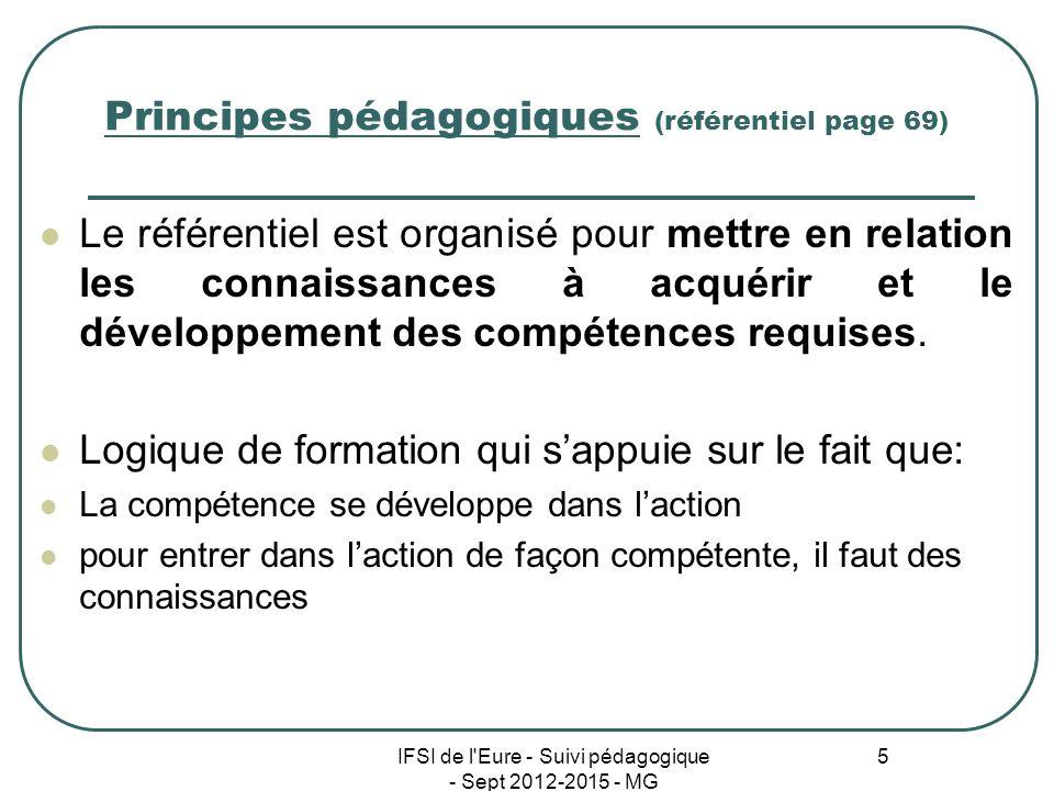 Principes pédagogiques (référentiel page 69)