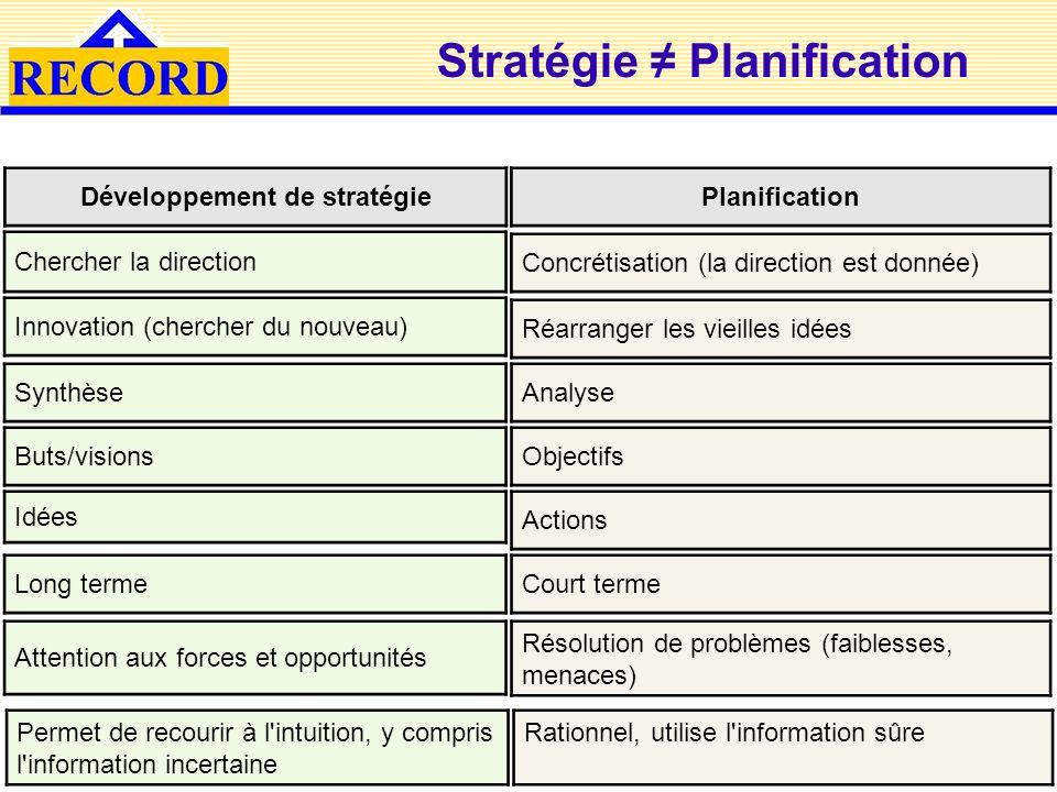 Stratégie ≠ Planification