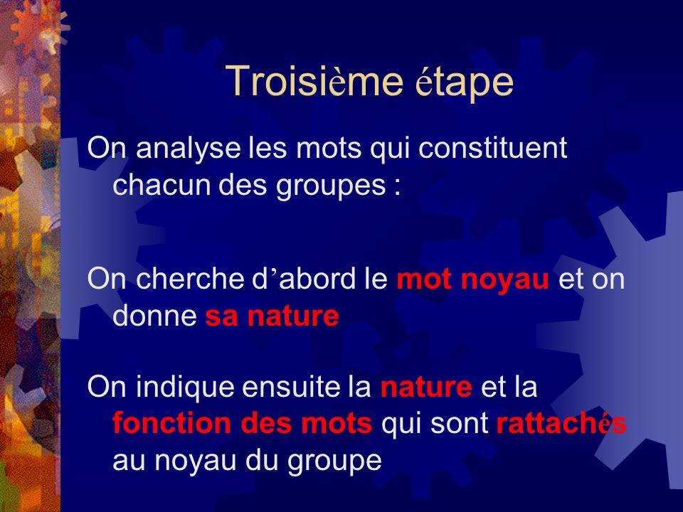 Troisième étape On analyse les mots qui constituent chacun des groupes : On cherche d'abord le mot noyau et on donne sa nature.