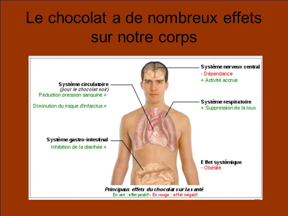 Le chocolat a de nombreux effets sur notre corps