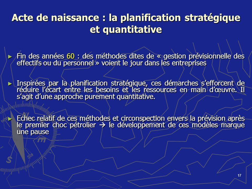 Acte de naissance : la planification stratégique et quantitative