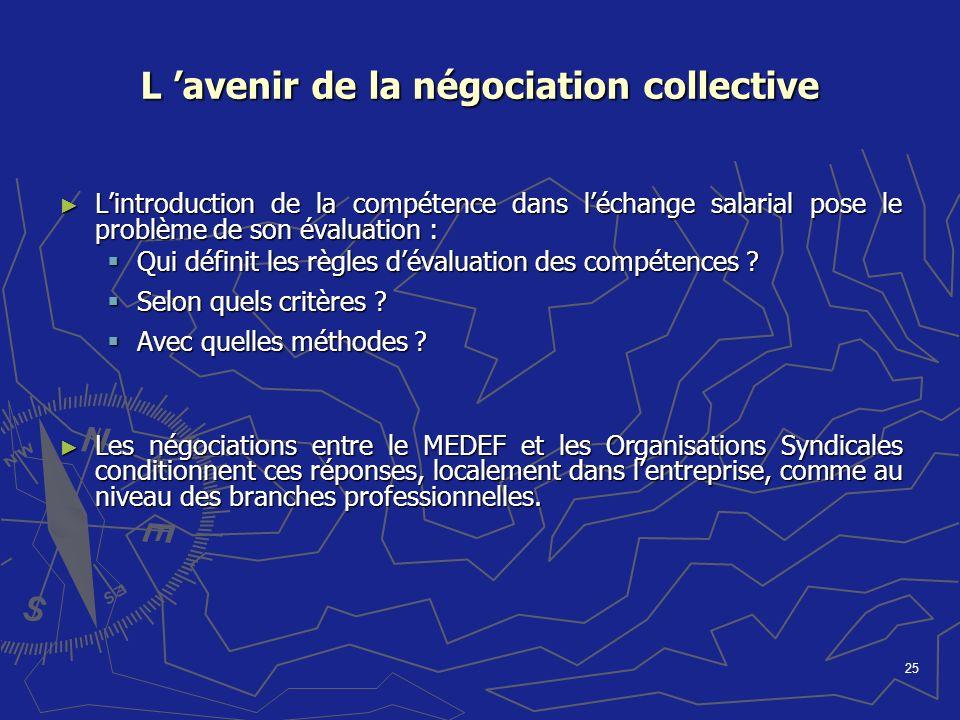 L 'avenir de la négociation collective