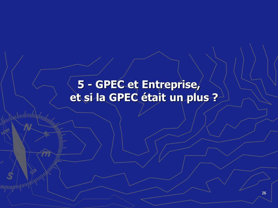 5 - GPEC et Entreprise, et si la GPEC était un plus