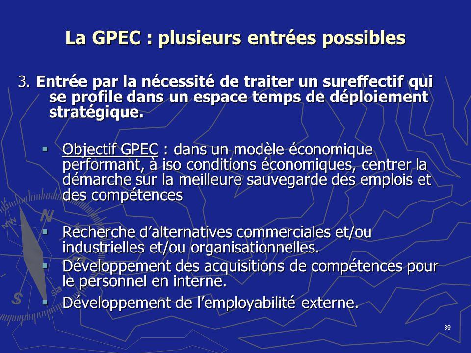 La GPEC : plusieurs entrées possibles