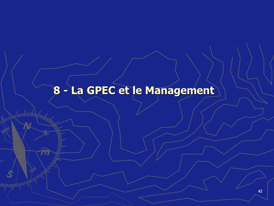 8 - La GPEC et le Management