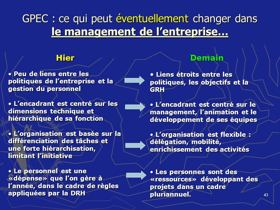GPEC : ce qui peut éventuellement changer dans le management de l'entreprise…