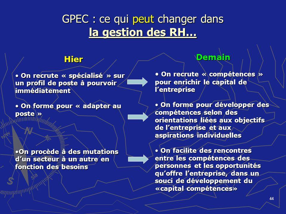 GPEC : ce qui peut changer dans la gestion des RH…