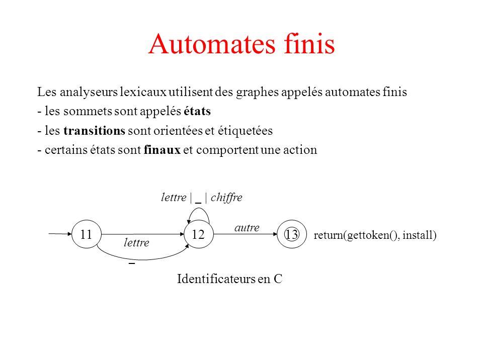 Automates finis Les analyseurs lexicaux utilisent des graphes appelés automates finis. - les sommets sont appelés états.