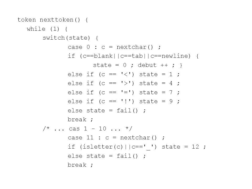 token nexttoken() { while (1) { switch(state) { case 0 : c = nextchar() ; if (c==blank||c==tab||c==newline) {