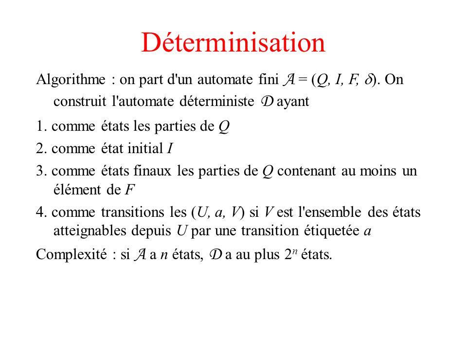 Déterminisation Algorithme : on part d un automate fini A = (Q, I, F, ). On construit l automate déterministe D ayant.
