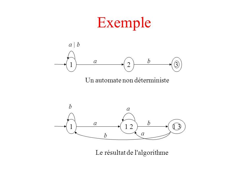 Exemple 1 2 3 Un automate non déterministe 1 1 2 1 3