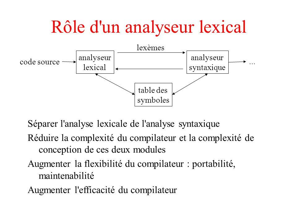 Rôle d un analyseur lexical