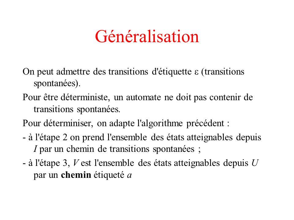 Généralisation On peut admettre des transitions d étiquette  (transitions spontanées).