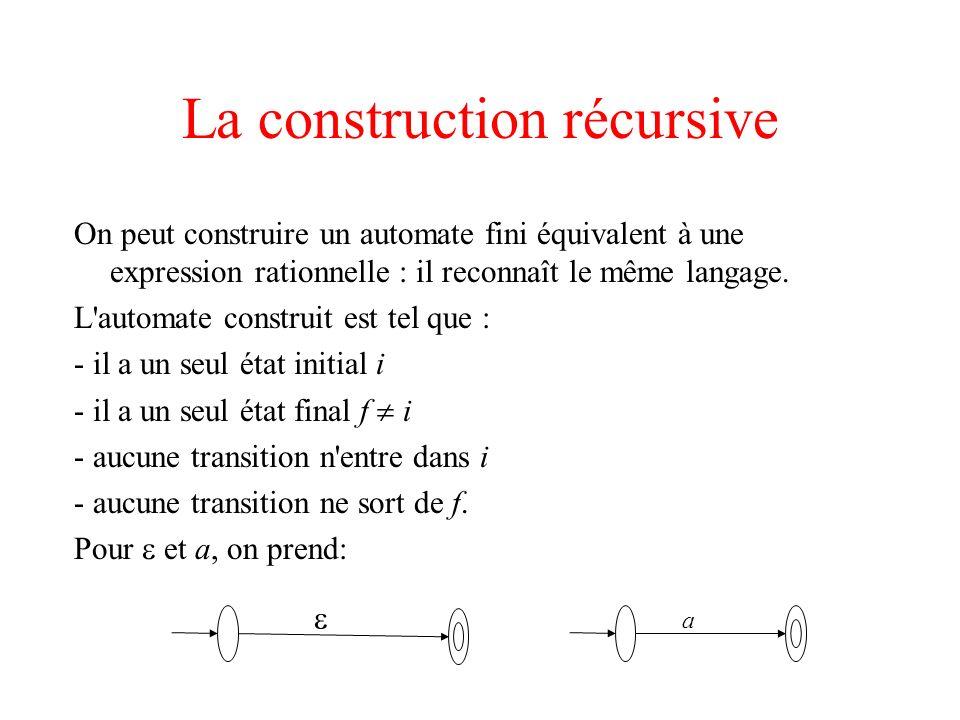 La construction récursive