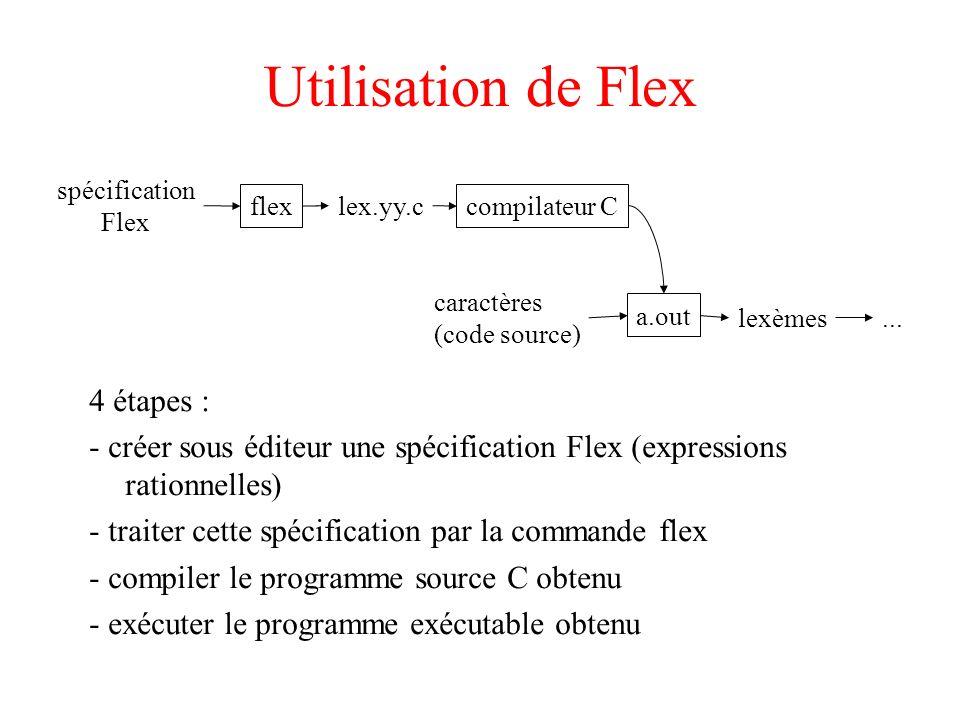 Utilisation de Flex 4 étapes :