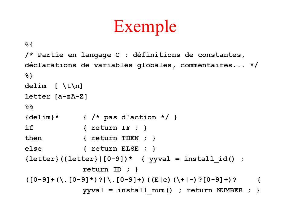 Exemple %{ /* Partie en langage C : définitions de constantes,