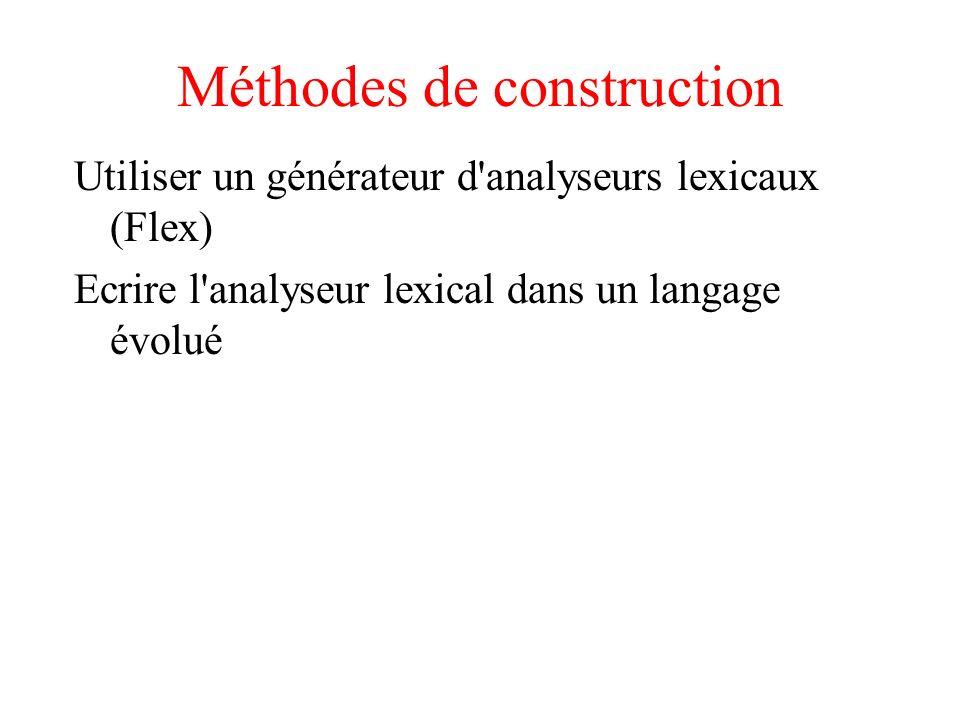 Méthodes de construction