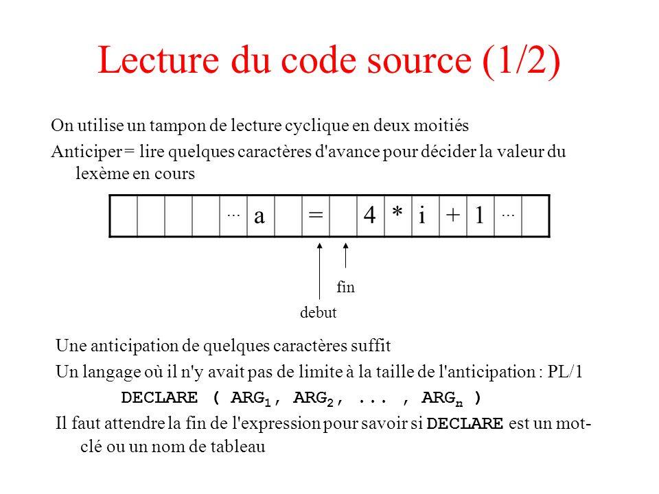 Lecture du code source (1/2)
