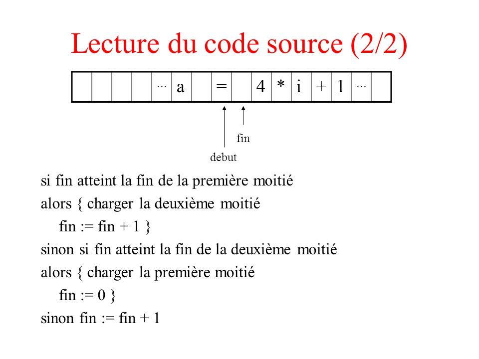 Lecture du code source (2/2)