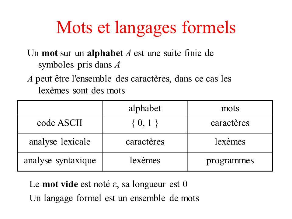 Mots et langages formels