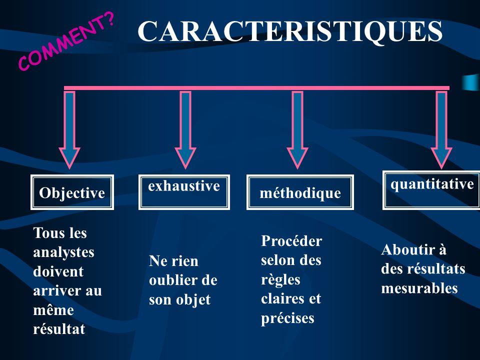 CARACTERISTIQUES COMMENT quantitative Objective exhaustive méthodique