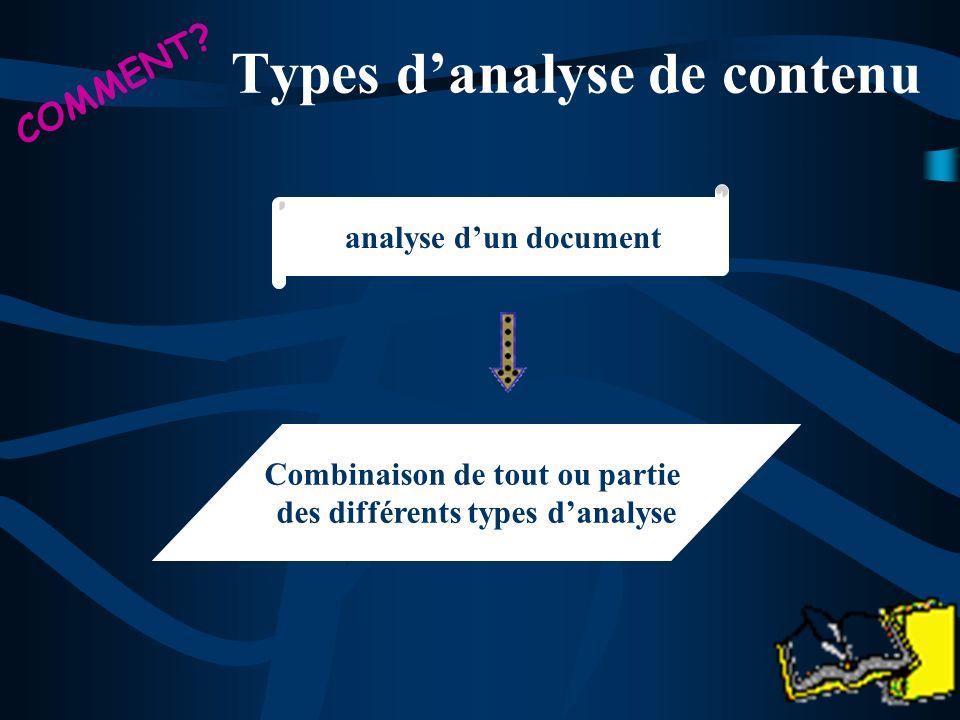 Types d'analyse de contenu
