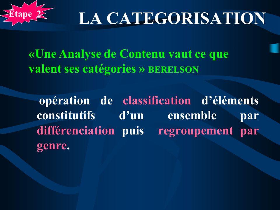 Étape 2 LA CATEGORISATION «Une Analyse de Contenu vaut ce que valent ses catégories » BERELSON.