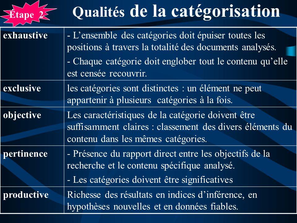 Qualités de la catégorisation