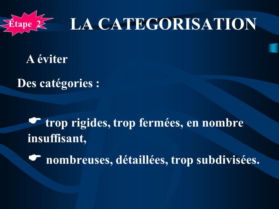 LA CATEGORISATION A éviter Des catégories :