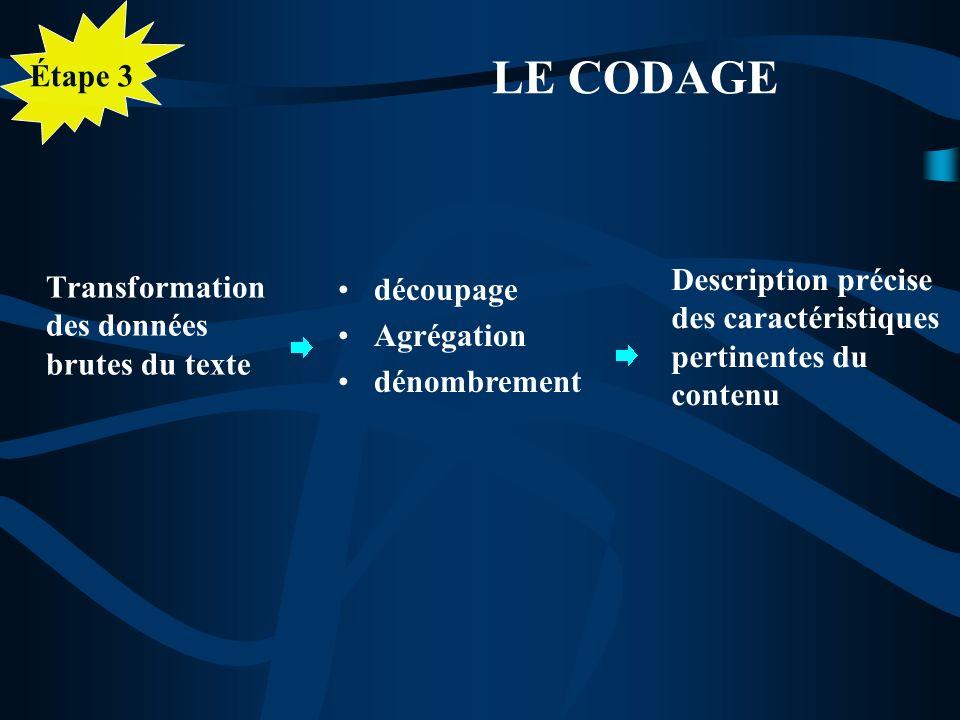 Étape 3 LE CODAGE. Description précise des caractéristiques pertinentes du contenu. Transformation des données brutes du texte.