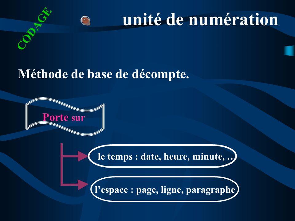 le temps : date, heure, minute, … l'espace : page, ligne, paragraphe